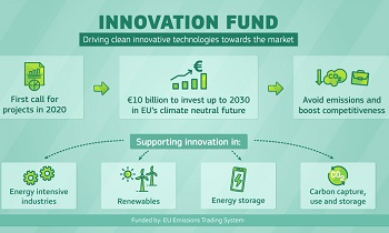 innovation fund infographics Copie